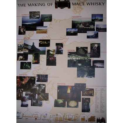 Prof. Walter Schobert The Making of Malt Whisky Poster (inkl. seperater Einzelversand) 1Stück Produktbild
